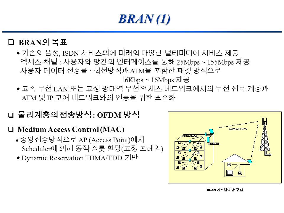 BRAN (1) BRAN, ISDN : 25Mbps 155Mbps : ATM 16Kbps 16Mbps LAN ATM IP : OFDM Medium Access Control (MAC) AP (Access Point) Scheduler ( ) Dynamic Reserva