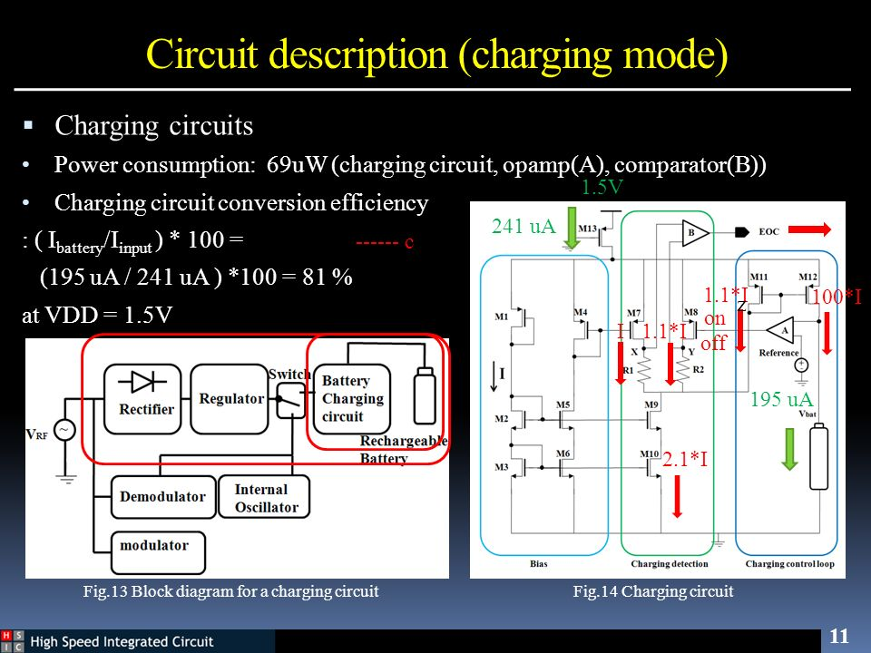 Circuit description (charging mode) 11 Charging circuits Power consumption: 69uW (charging circuit, opamp(A), comparator(B)) Charging circuit conversi