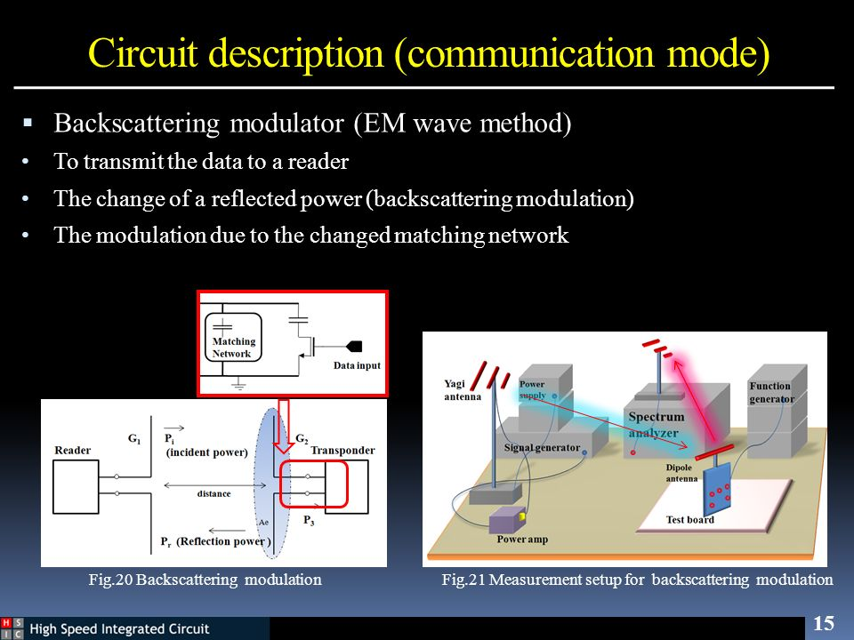 Circuit description (communication mode) 15 Backscattering modulator (EM wave method) To transmit the data to a reader The change of a reflected power