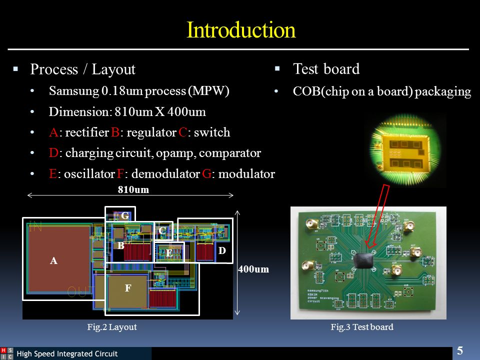 Introduction 5 Test board COB(chip on a board) packaging Process / Layout Samsung 0.18um process (MPW) Dimension: 810um X 400um A: rectifier B: regula