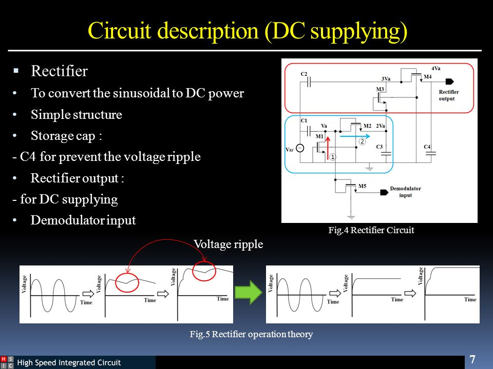 Circuit description (DC supplying) 7 Rectifier To convert the sinusoidal to DC power Simple structure Storage cap : - C4 for prevent the voltage rippl