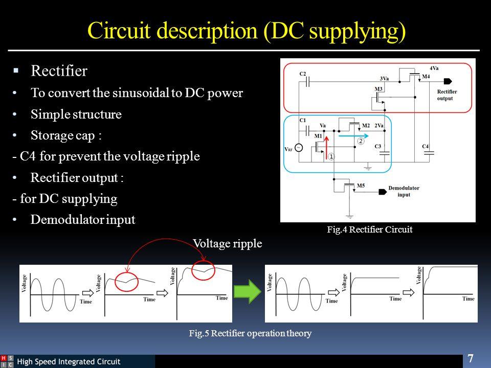Power transfer method 18 Fig.26 Total Block Diagram Power transfer method Electromagnetic wave – antenna to antenna ( yagi-uda – dipole ) Inductive coupling – inductor to inductor (1turn inductor – 2 turn inductor)