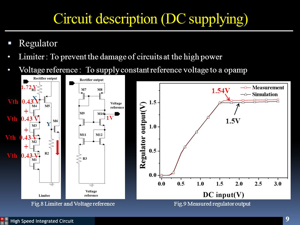 Circuit description (DC supplying) 9 Regulator Limiter : To prevent the damage of circuits at the high power Voltage reference : To supply constant re