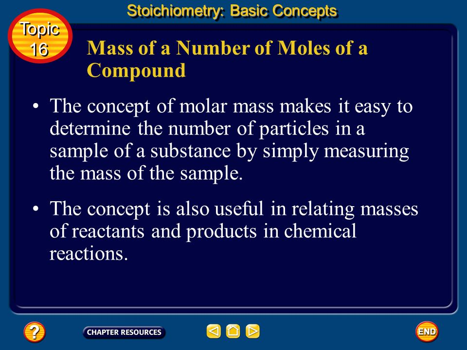 Use the molar mass to convert the number of moles to a mass measurement.
