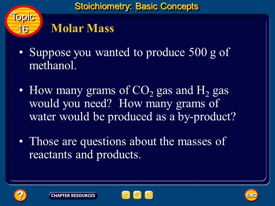 Methanol is formed from CO 2 gas and hydrogen gas according to the balanced chemical equation below.