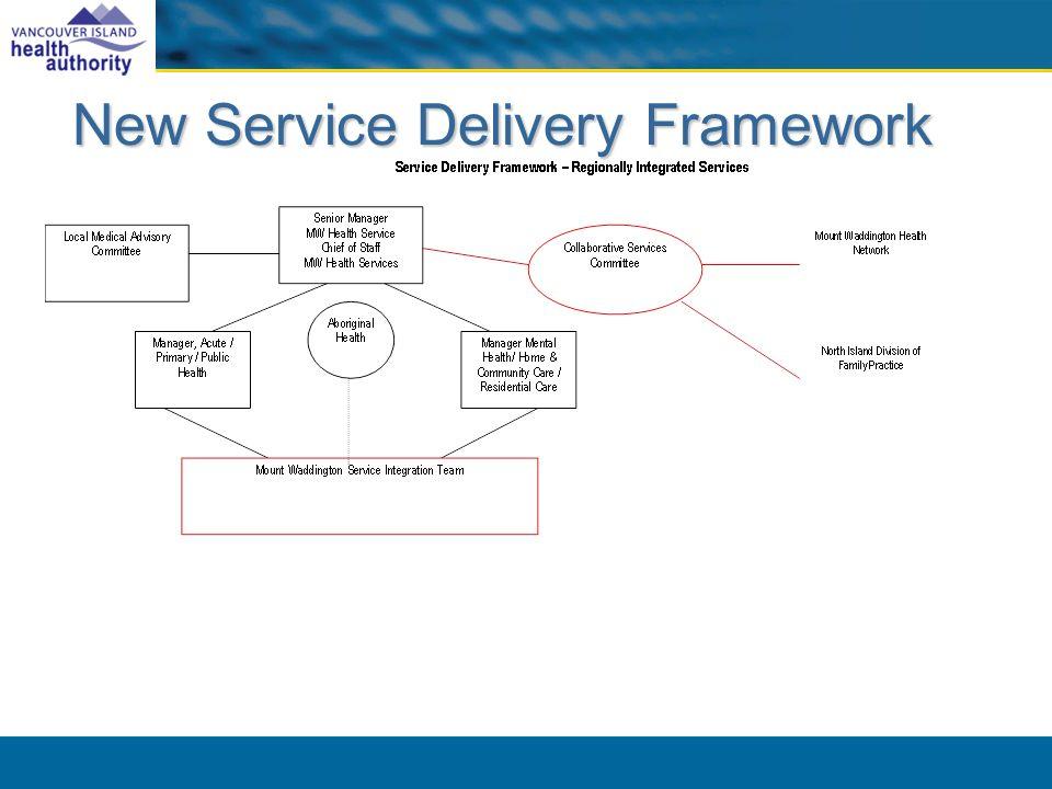 New Service Delivery Framework