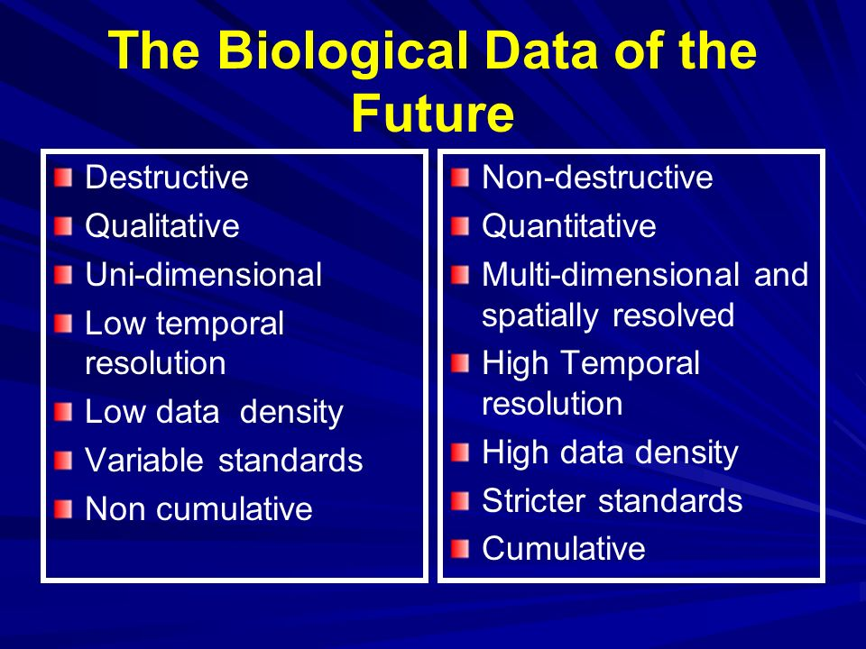 The Biological Data of the Future Destructive Qualitative Uni-dimensional Low temporal resolution Low data density Variable standards Non cumulative N