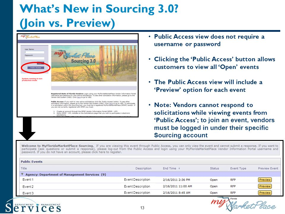 Whats New in Sourcing 3.0? (Join vs. Preview) Public Access view does not require a username or password Clicking the Public Access button allows cust