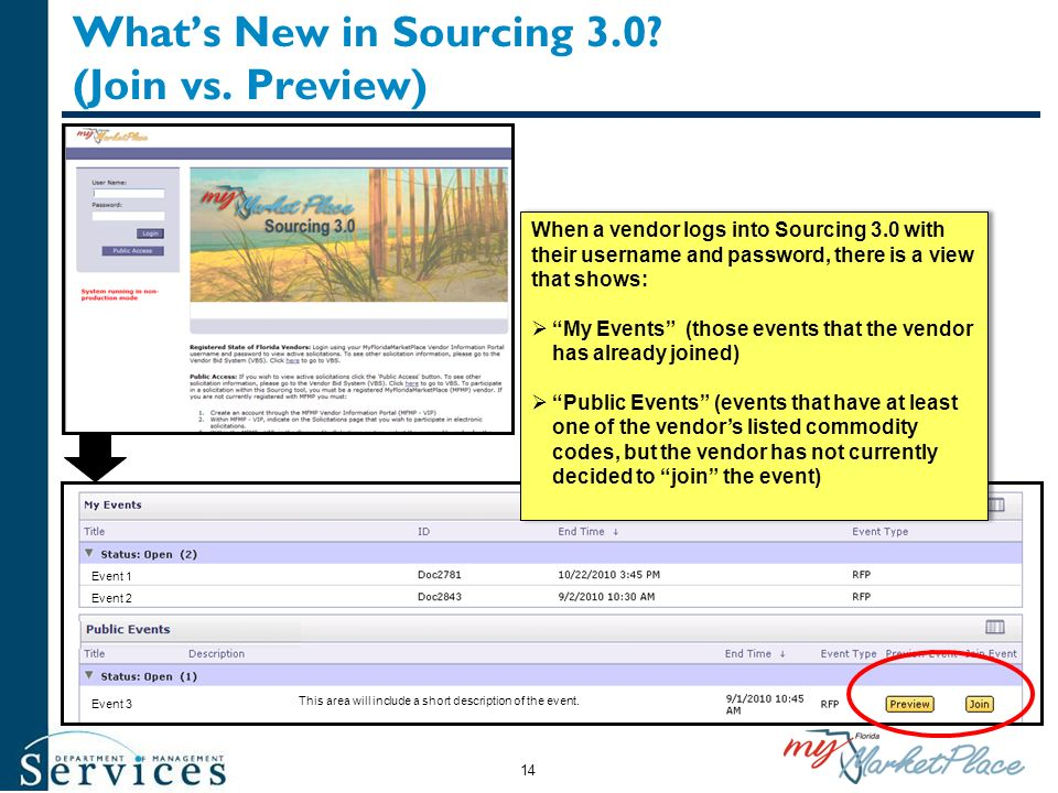Whats New in Sourcing 3.0? (Join vs. Preview) This area will include a short description of the event. Event 1 Event 2 Event 3 When a vendor logs into