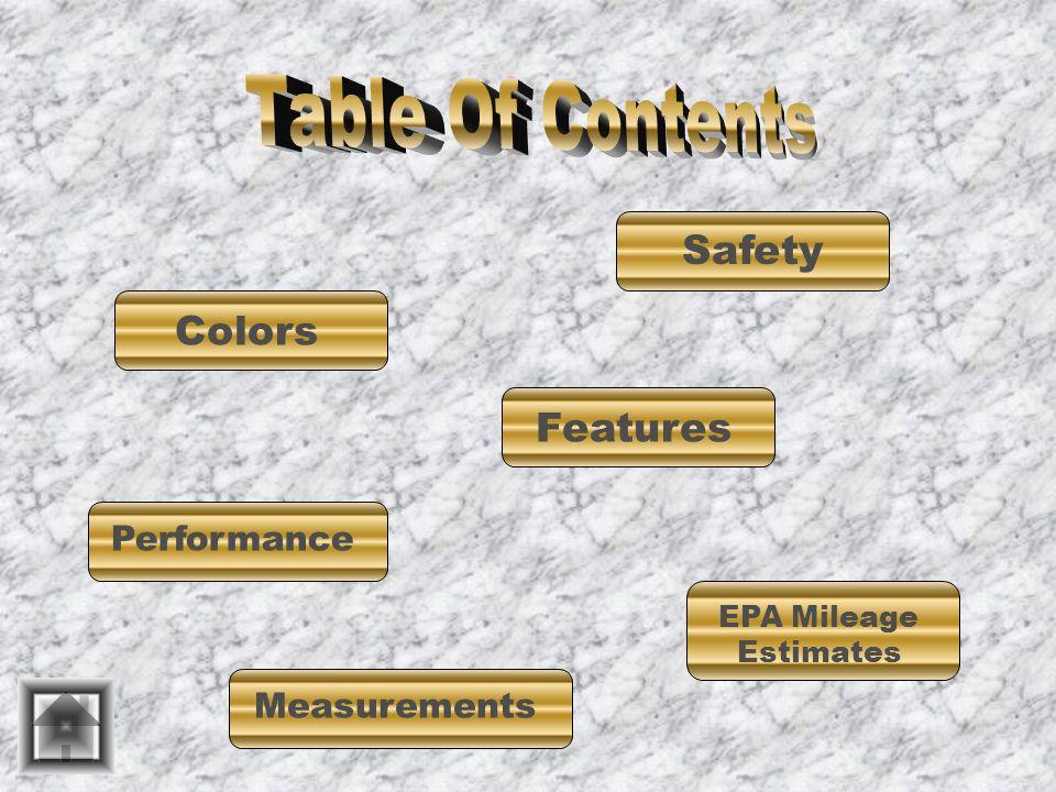 Colors Safety Performance EPA Mileage Estimates Features Measurements