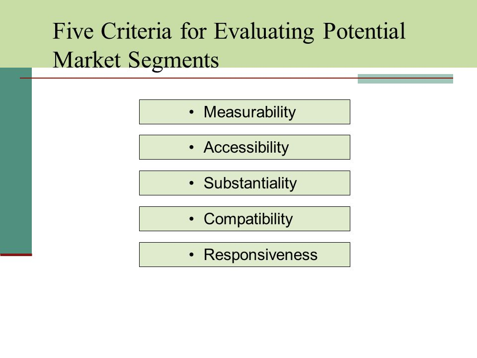 Five Criteria for Evaluating Potential Market Segments Measurability Accessibility Substantiality Compatibility Responsiveness