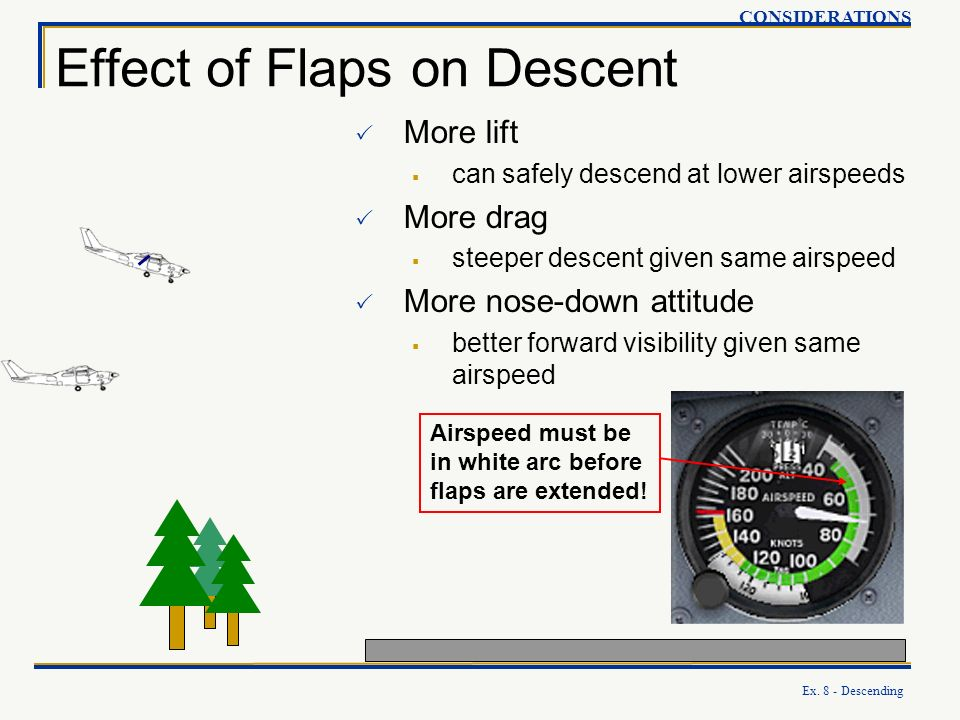 Ex. 8 - Descending Effect of Flaps on Descent CONSIDERATIONS More lift can safely descend at lower airspeeds More drag steeper descent given same airs