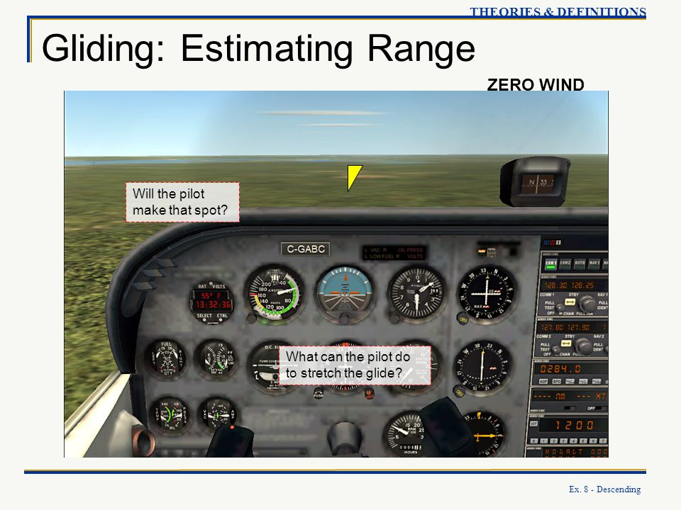 Ex. 8 - Descending Gliding: Estimating Range THEORIES & DEFINITIONS What can the pilot do to stretch the glide? Will the pilot make that spot? ZERO WI