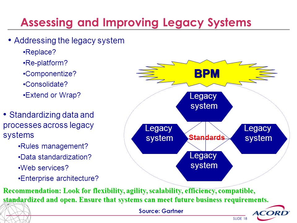 SLIDE 18 Legacy system Addressing the legacy system Replace? Re-platform? Componentize? Consolidate? Extend or Wrap? Assessing and Improving Legacy Sy
