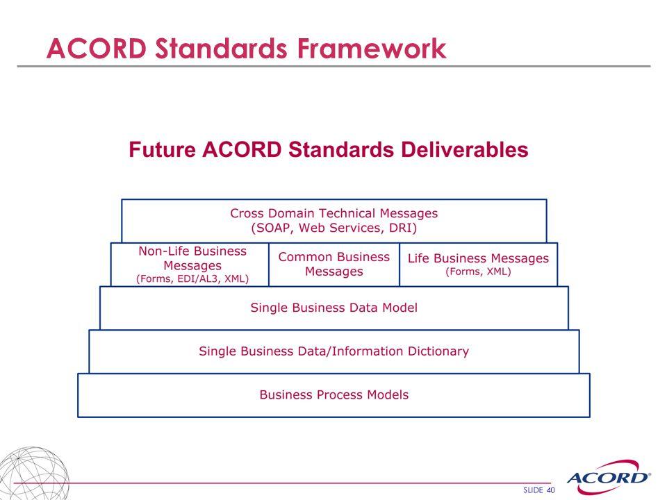 SLIDE 40 ACORD Standards Framework