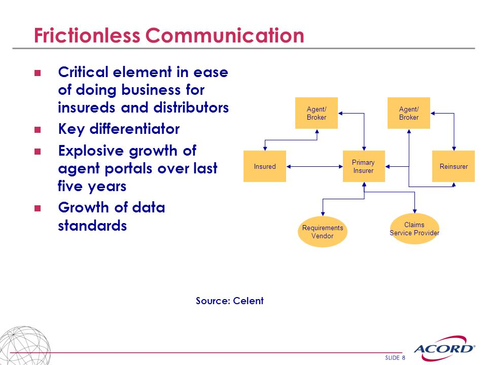 SLIDE 8 Frictionless Communication Critical element in ease of doing business for insureds and distributors Key differentiator Explosive growth of age
