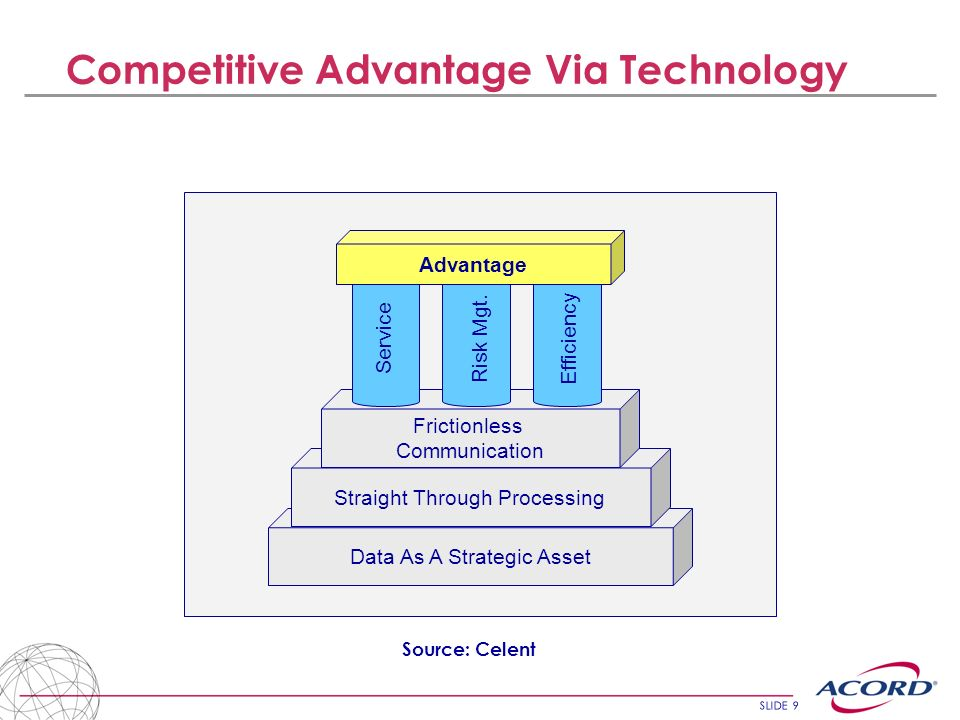 SLIDE 9 Competitive Advantage Via Technology Data As A Strategic Asset Straight Through Processing Frictionless Communication Service Risk Mgt. Effici