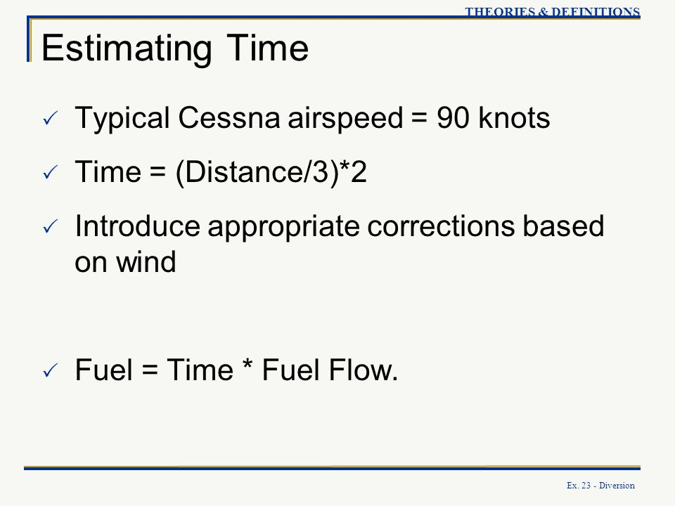Ex. 23 - Diversion Estimating Time Typical Cessna airspeed = 90 knots Time = (Distance/3)*2 Introduce appropriate corrections based on wind Fuel = Tim