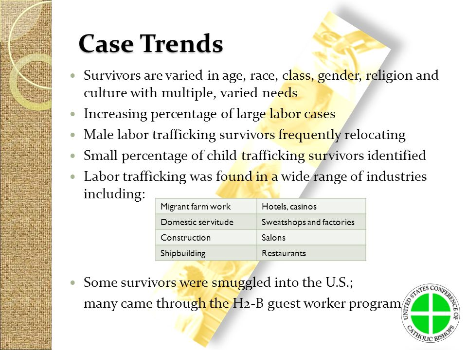 Case Trends Survivors are varied in age, race, class, gender, religion and culture with multiple, varied needs Increasing percentage of large labor cases Male labor trafficking survivors frequently relocating Small percentage of child trafficking survivors identified Labor trafficking was found in a wide range of industries including: Some survivors were smuggled into the U.S.; many came through the H2-B guest worker program Migrant farm workHotels, casinos Domestic servitudeSweatshops and factories ConstructionSalons ShipbuildingRestaurants