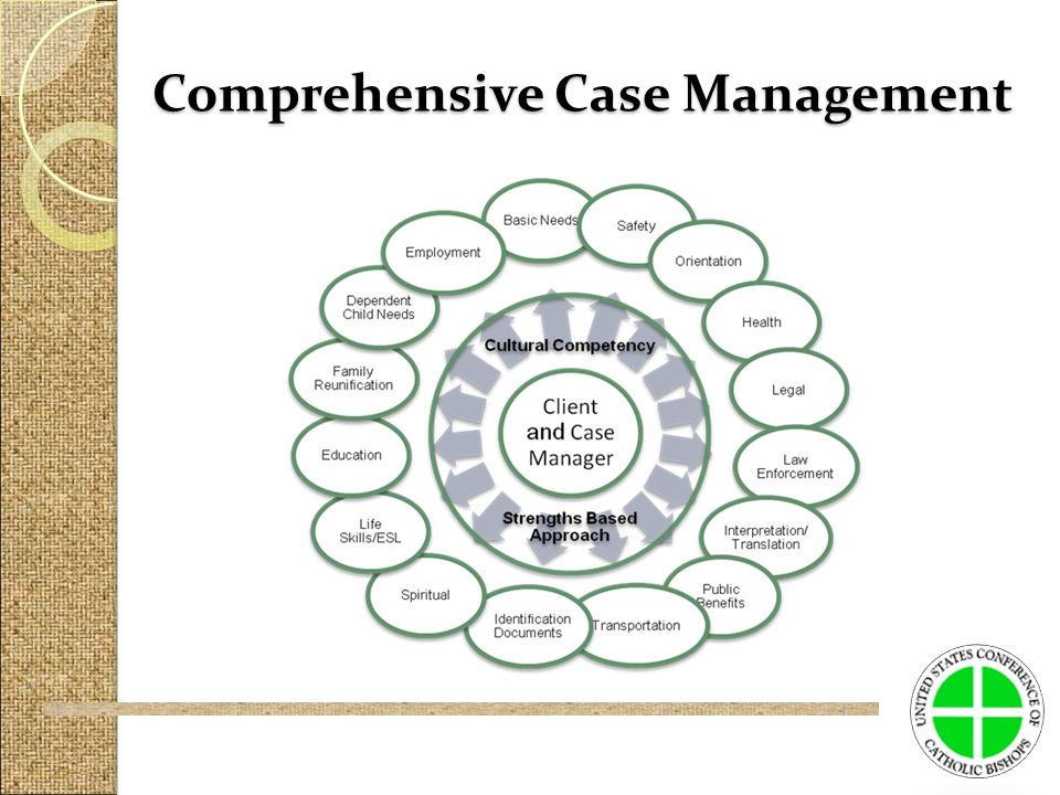 Comprehensive Case Management