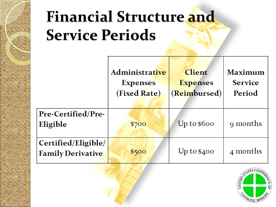 Financial Structure and Service Periods