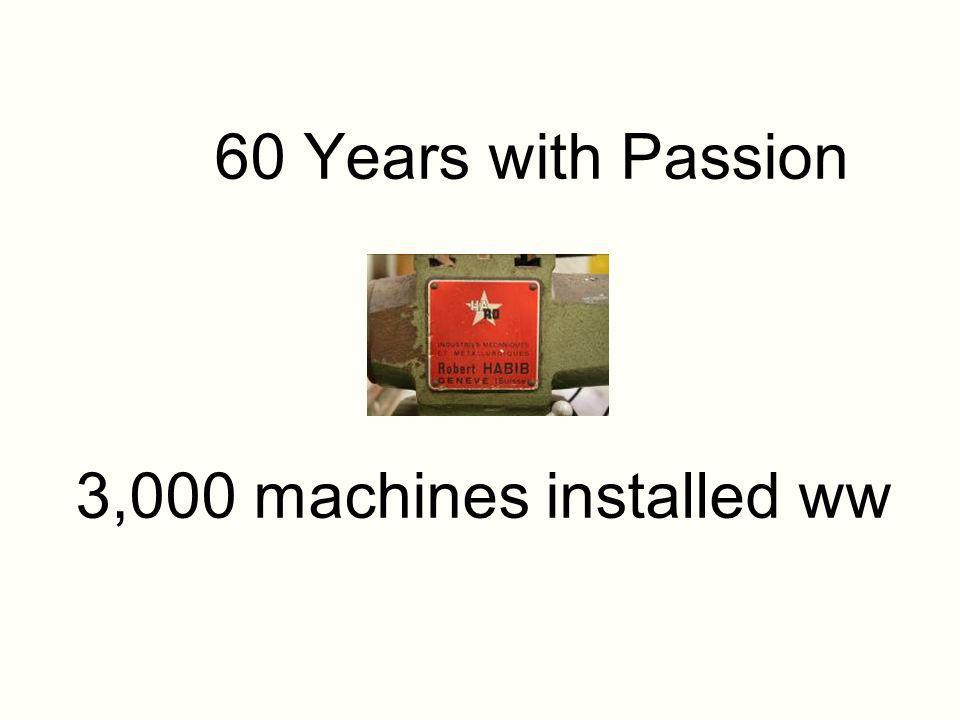 60 Years with Passion 3,000 machines installed ww