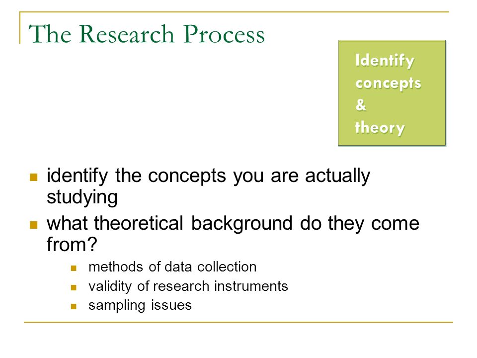 The Research Process identify the concepts you are actually studying what theoretical background do they come from? methods of data collection validit