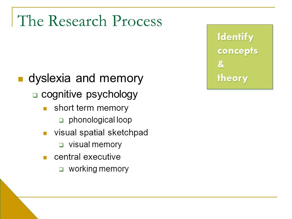 The Research Process dyslexia and memory cognitive psychology short term memory phonological loop visual spatial sketchpad visual memory central execu