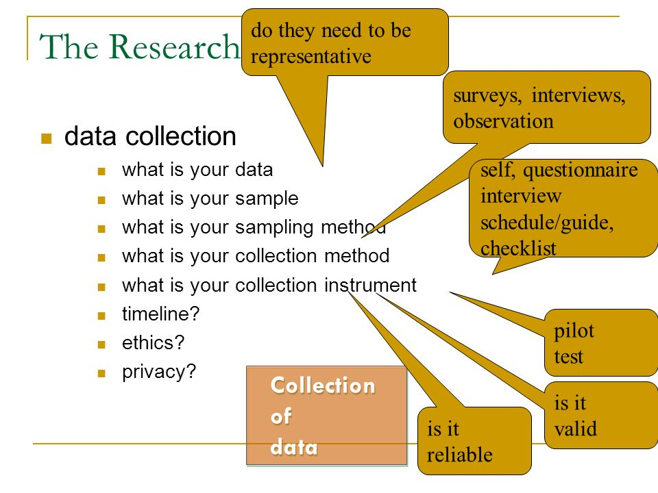 The Research Process data collection what is your data what is your sample what is your sampling method what is your collection method what is your co