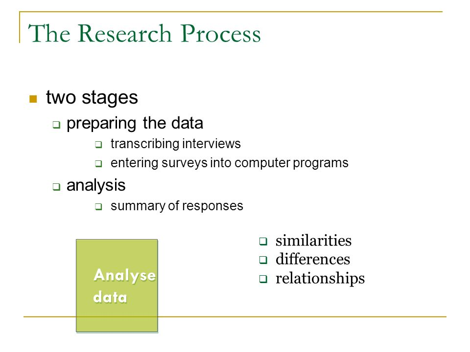 The Research Process two stages preparing the data transcribing interviews entering surveys into computer programs analysis summary of responses Analy