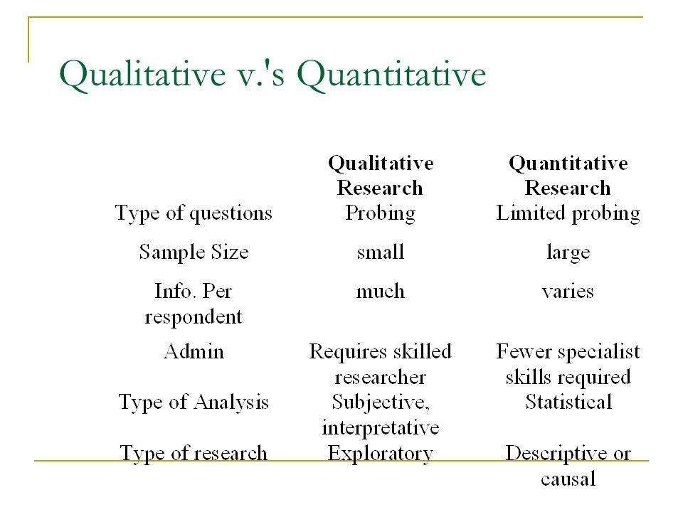 Qualitative v.'s Quantitative