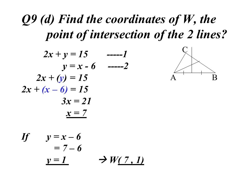 Q9 (d) Find the coordinates of W, the point of intersection of the 2 lines? 2x + y = 15 -----1 y = x - 6 -----2 2x + (y) = 15 2x + (x – 6) = 15 3x = 2