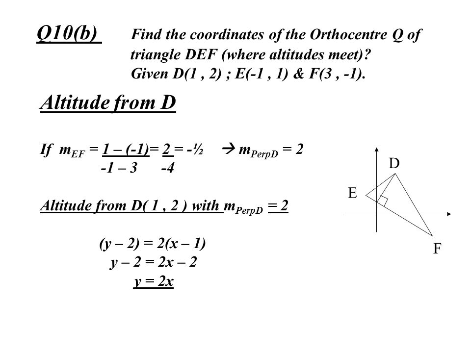 Q10(b) Find the coordinates of the Orthocentre Q of triangle DEF (where altitudes meet)? Given D(1, 2) ; E(-1, 1) & F(3, -1). Altitude from D If m EF