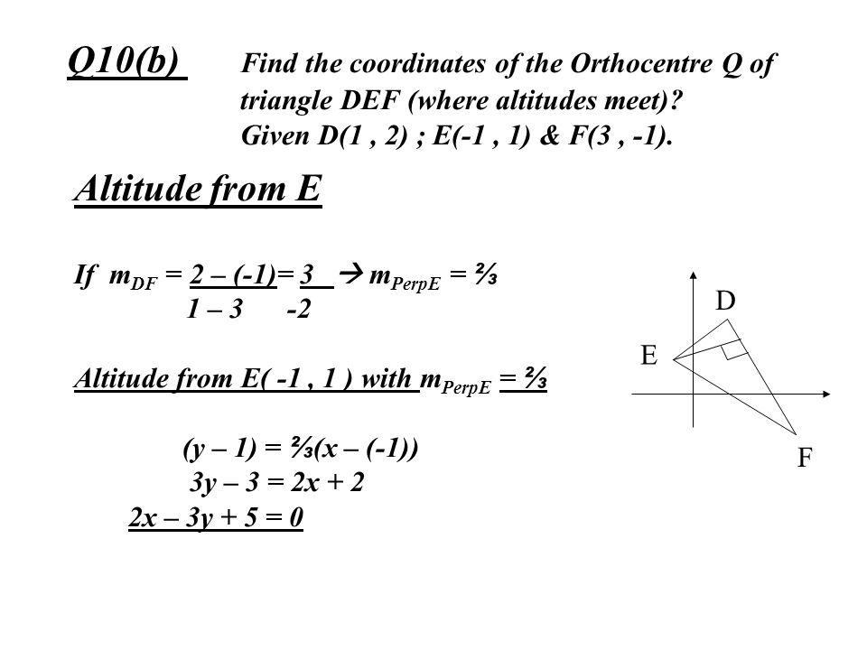 Q10(b) Find the coordinates of the Orthocentre Q of triangle DEF (where altitudes meet)? Given D(1, 2) ; E(-1, 1) & F(3, -1). Altitude from E If m DF