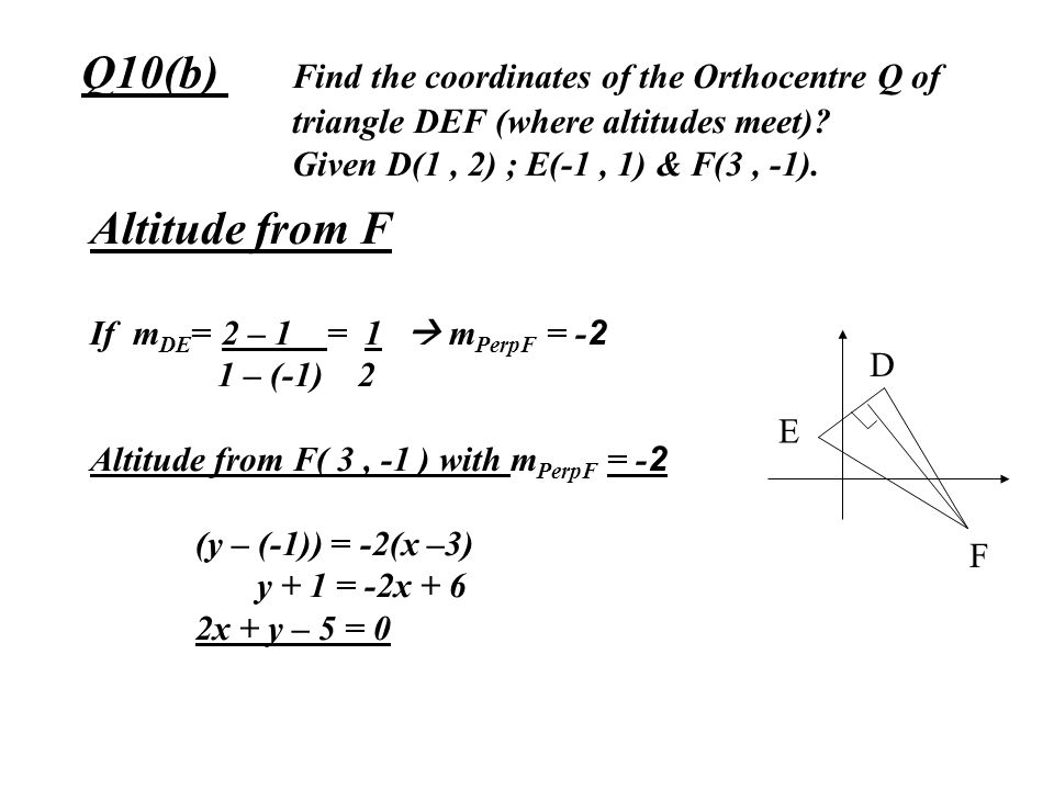 Q10(b) Find the coordinates of the Orthocentre Q of triangle DEF (where altitudes meet)? Given D(1, 2) ; E(-1, 1) & F(3, -1). Altitude from F If m DE
