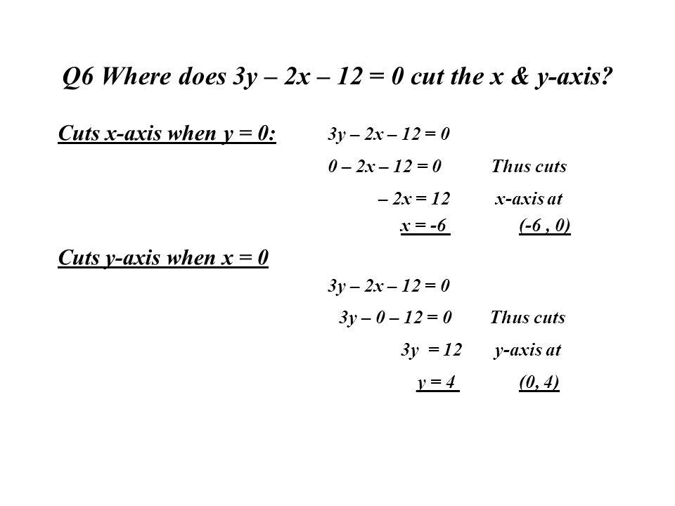 Q6 Where does 3y – 2x – 12 = 0 cut the x & y-axis? Cuts x-axis when y = 0: 3y – 2x – 12 = 0 0 – 2x – 12 = 0 Thus cuts – 2x = 12 x-axis at x = -6 (-6,