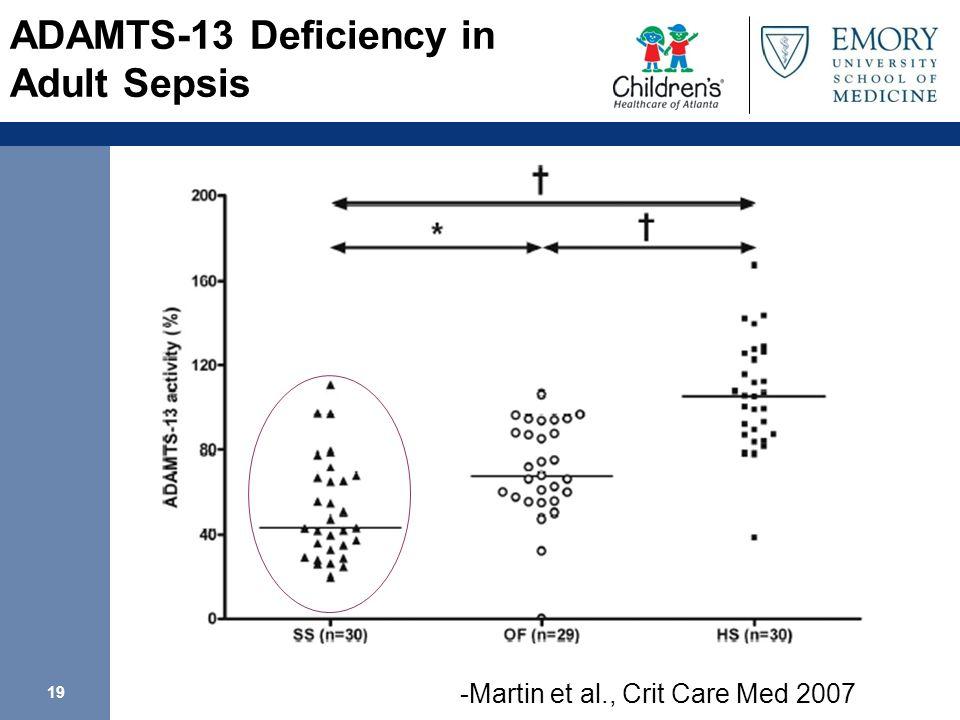 19 ADAMTS-13 Deficiency in Adult Sepsis -Martin et al., Crit Care Med 2007