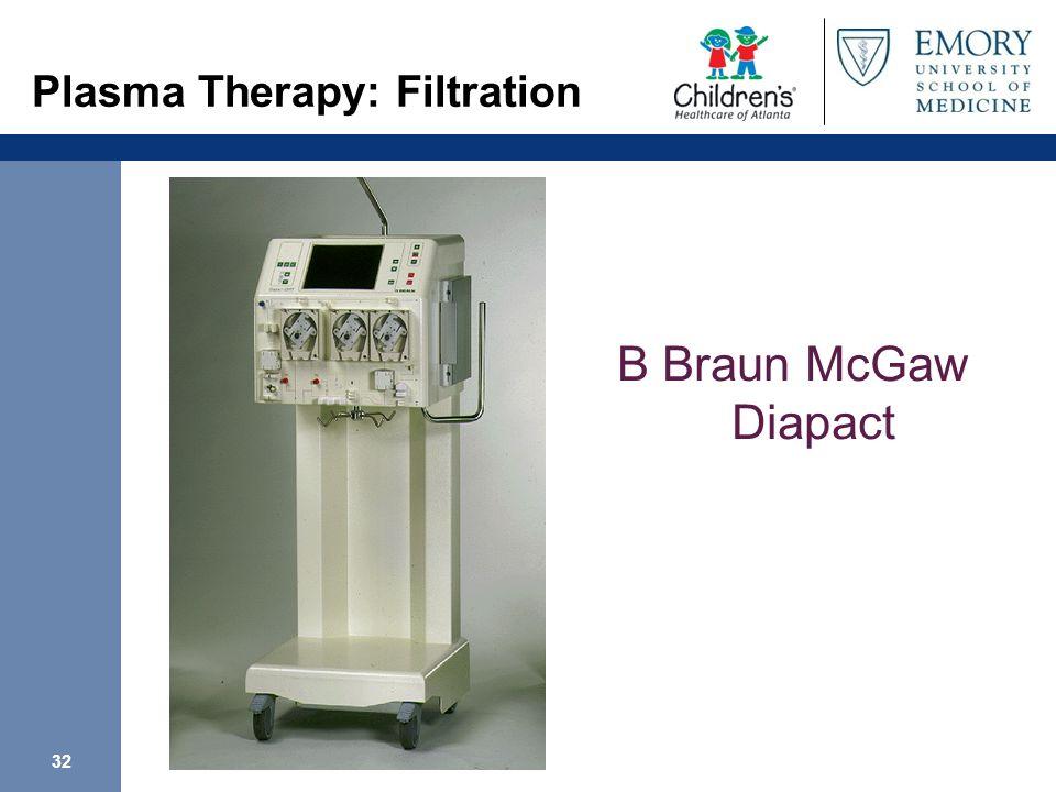 32 Plasma Therapy: Filtration B Braun McGaw Diapact