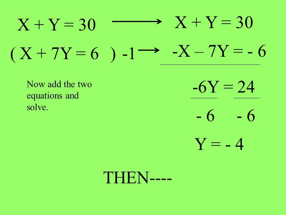 X + Y = 30 X + 7Y = 6() X + Y = 30 -X – 7Y = - 6 Now add the two equations and solve. -6Y = 24 - 6 Y = - 4 THEN----