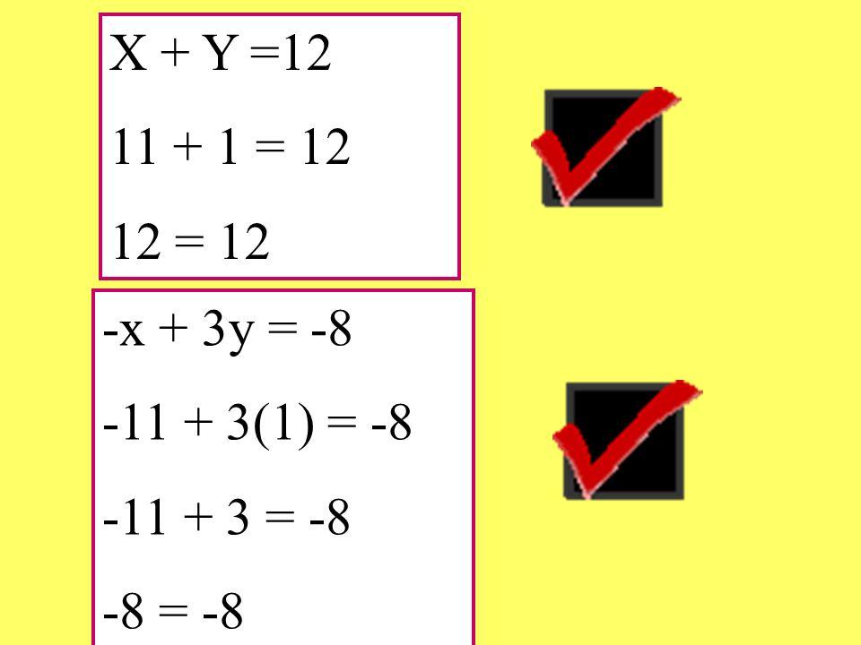 X + Y =12 11 + 1 = 12 12 = 12 -x + 3y = -8 -11 + 3(1) = -8 -11 + 3 = -8 -8 = -8