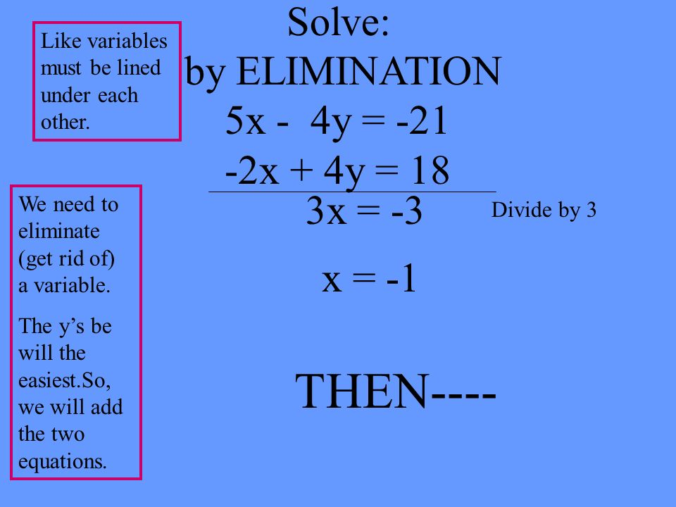 Solve: by ELIMINATION 5x - 4y = -21 -2x + 4y = 18 We need to eliminate (get rid of) a variable. The ys be will the easiest.So, we will add the two equ