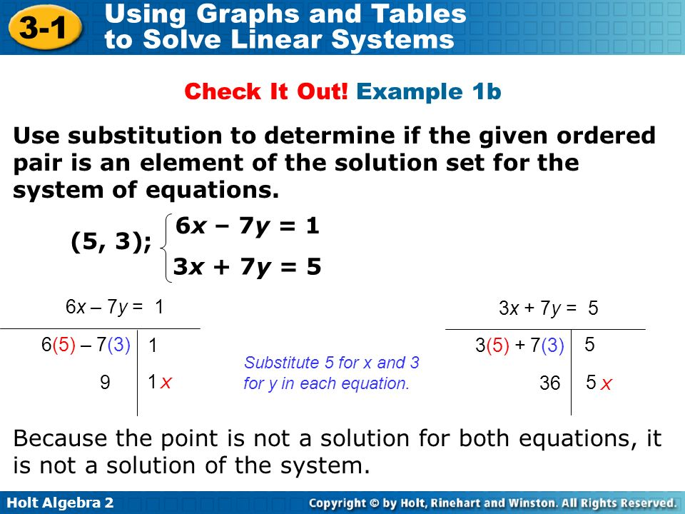 Holt Algebra 2 3-1 Using Graphs and Tables to Solve Linear Systems Check It Out! Example 1b Use substitution to determine if the given ordered pair is