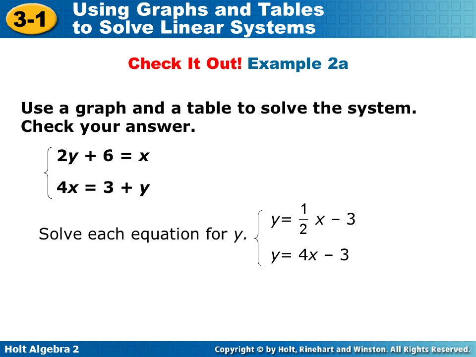Holt Algebra 2 3-1 Using Graphs and Tables to Solve Linear Systems Use a graph and a table to solve the system. Check your answer. 2y + 6 = x 4x = 3 +