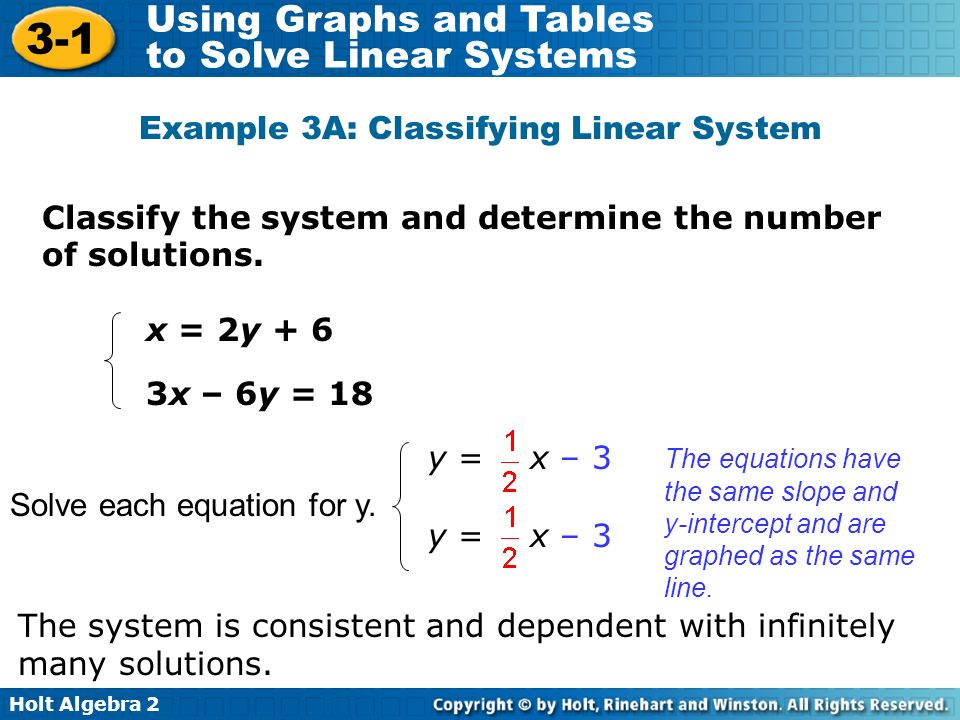 Holt Algebra 2 3-1 Using Graphs and Tables to Solve Linear Systems Classify the system and determine the number of solutions. Example 3A: Classifying