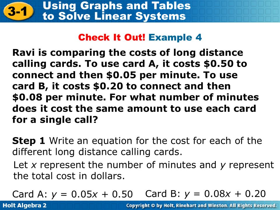 Holt Algebra 2 3-1 Using Graphs and Tables to Solve Linear Systems Check It Out! Example 4 Ravi is comparing the costs of long distance calling cards.