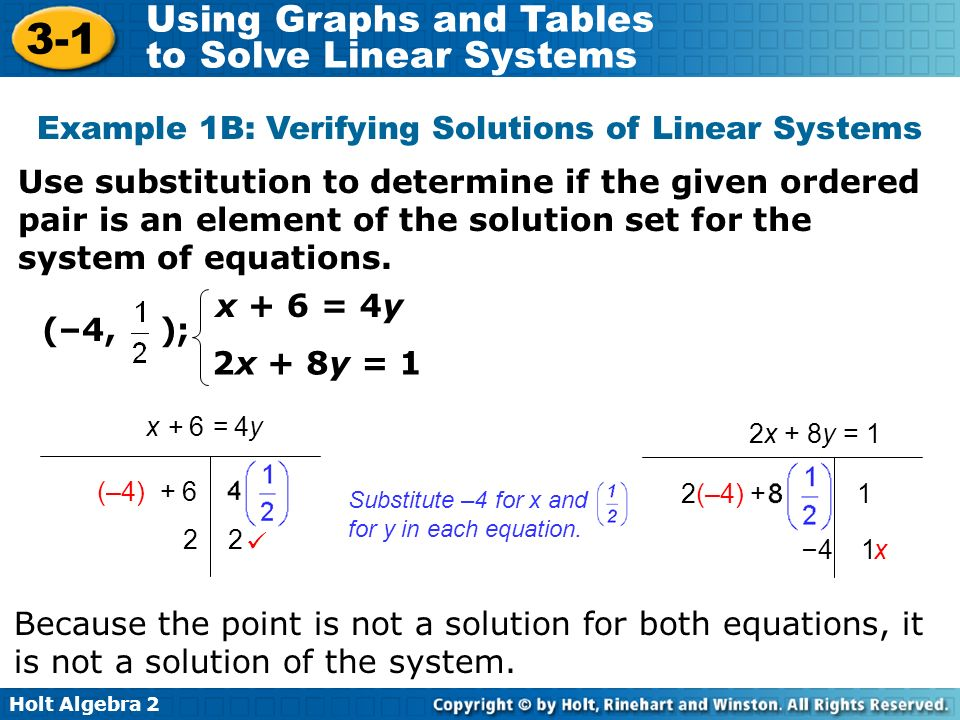 Holt Algebra 2 3-1 Using Graphs and Tables to Solve Linear Systems Use substitution to determine if the given ordered pair is an element of the soluti