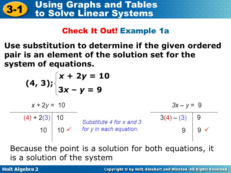 Holt Algebra 2 3-1 Using Graphs and Tables to Solve Linear Systems Check It Out! Example 1a Use substitution to determine if the given ordered pair is