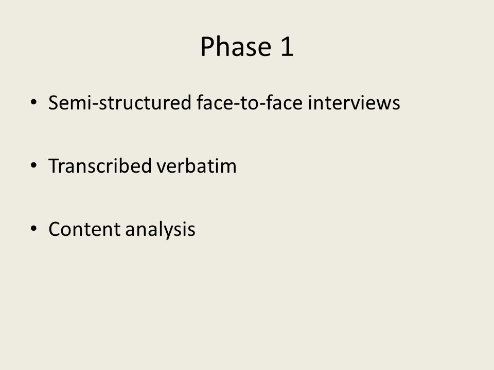 Phase 1 Semi-structured face-to-face interviews Transcribed verbatim Content analysis