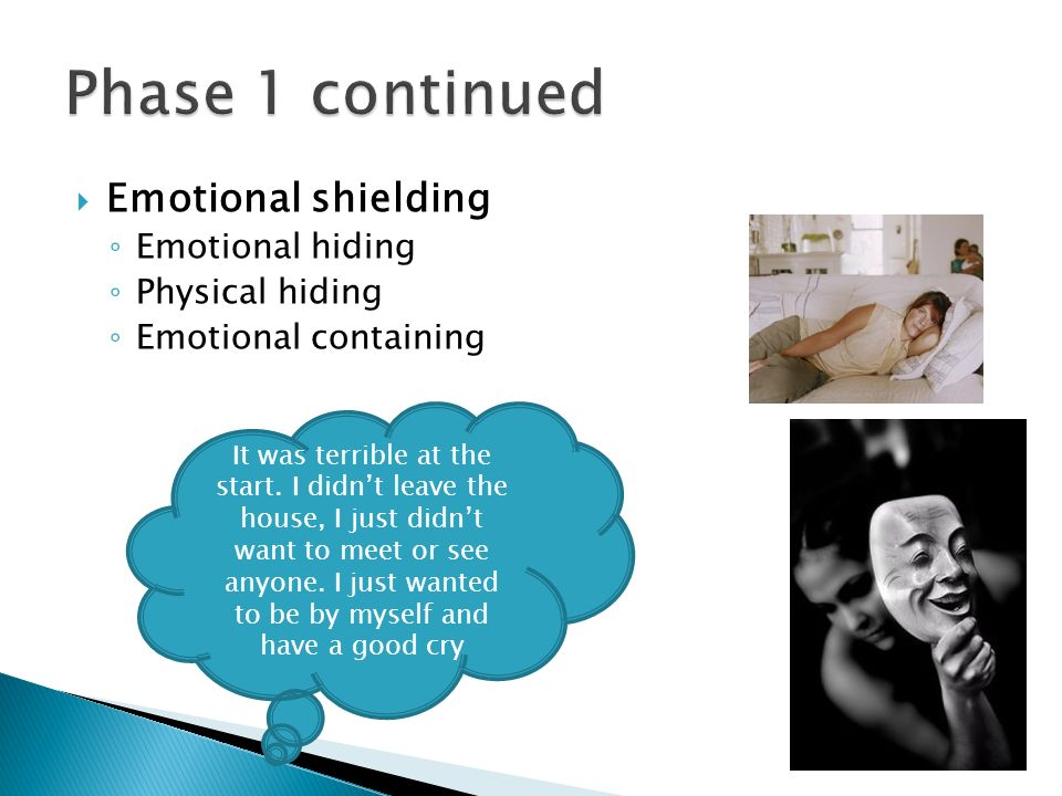 Emotional shielding Emotional hiding Physical hiding Emotional containing It was terrible at the start. I didnt leave the house, I just didnt want to