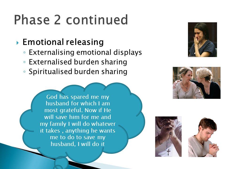 Emotional releasing Externalising emotional displays Externalised burden sharing Spiritualised burden sharing God has spared me my husband for which I
